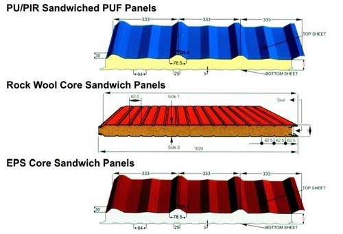 مشخصات فنی ساندویچ پانل ها