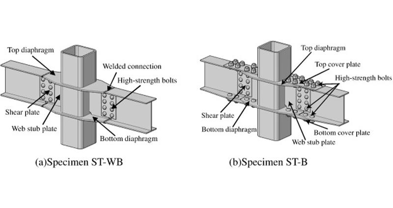اتصالات دیافراگم داخلی