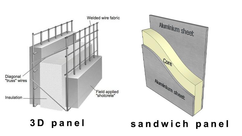 تفاوت ساندویچ پانل و تری دی پانل